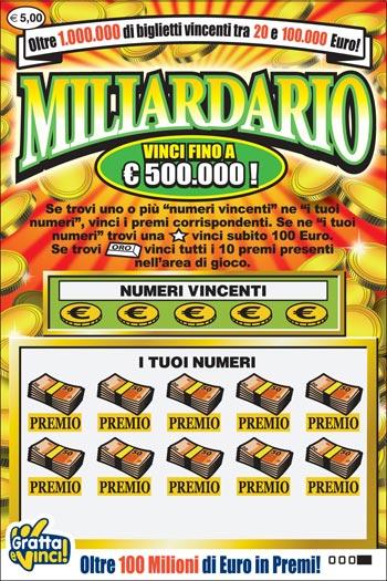 Come trovare un partner milionario