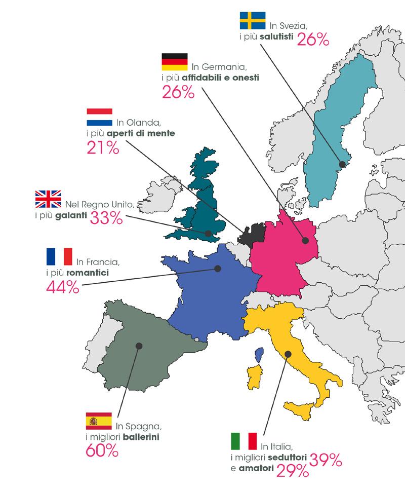 paesi europei meetic