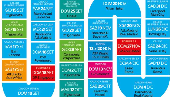 Serie A, Liga e Premier League, Valentino Rossi vs Marquez, la F1 e... ECCO IL CALENDARIO CALDISSIMO DI SKY SPORT