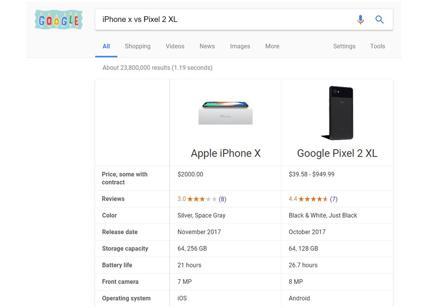 Confronto cellulari arriva un nuovo tool Google per il confronto smartphone