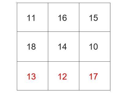 13 Dicembre Scaricate Il Quadrato Magico Di Santa Lucia