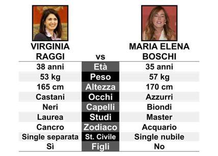 Maria Elena Boschi, single ma non troppo in realtà?