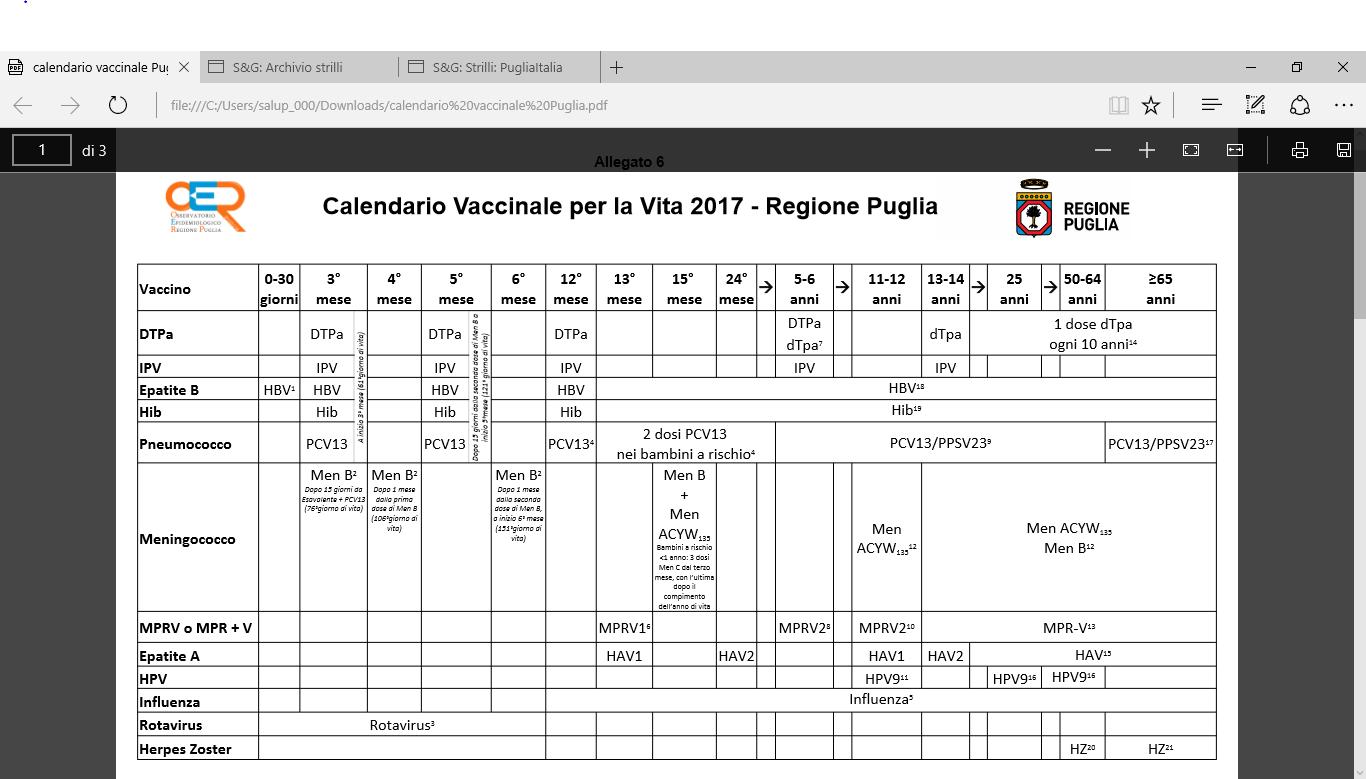 Calendario Delle Vaccinazioni.Vaccini Il Calendario Per La Vita Nella Regione Puglia