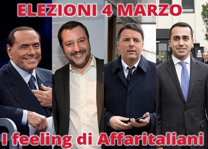 Elezioni 2018 Lega boom? Lega supera Forza Italia? Ansia Pd ecco nel perch