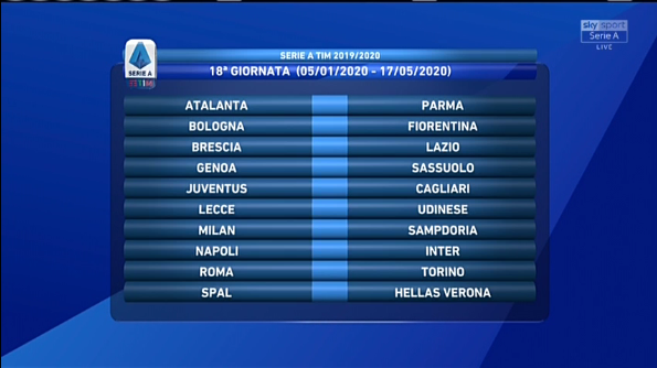 Calendario 18 Giornata Serie A.Serie A 2019 2020 Juve Napoli E Lazio Roma Alla 2 Milan