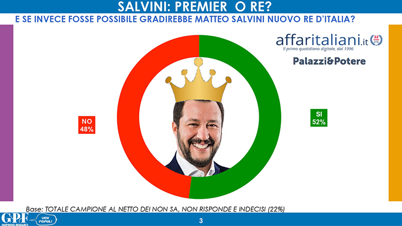 SALVINI PREMIER O RE APE 0003