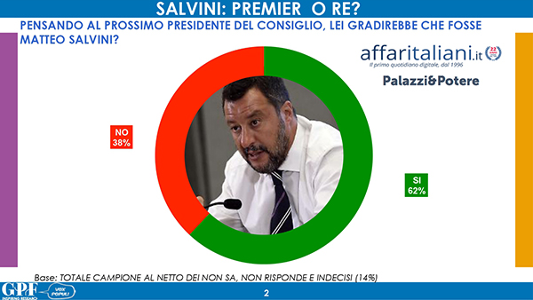 SALVINI PREMIER O RE