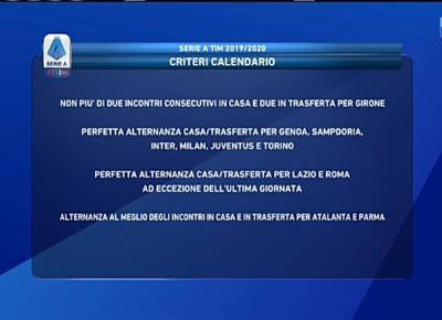 Serie A Calendario Inter.Serie A 2019 2020 Juve Napoli E Lazio Roma Alla 2 Milan