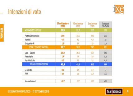 Renzi e il nuovo partito, piovono polemiche sul nome Italia Viva