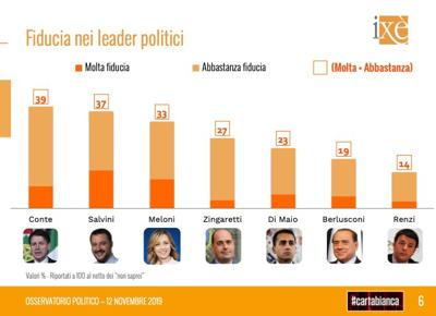 Elezioni regionali, ora il popolo delle sardine punta anche Reggio Emilia