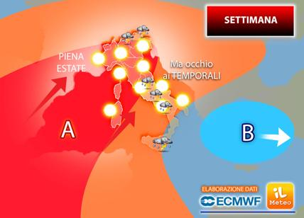 Meteo, ancora caldo in Italia: temperature anomale. Estate quanto dura